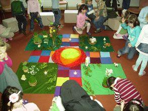Ostern Im Kindergarten Religiös