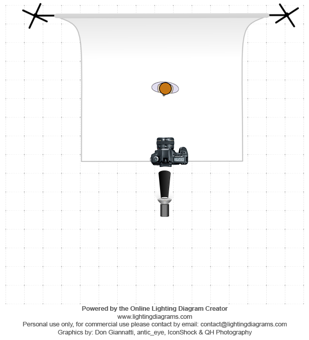 portrait photo and lighting setup with strobe and softbox by rh pinterest com Portrait Lighting Setup Diagram Portrait Lighting Setup Diagram