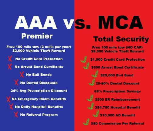 Roadside Assistance Join Mca And Not Only Receive Unlimited