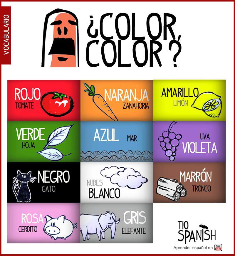 Recurso educativo para aprender los colores en espa ol for Colors in spanish