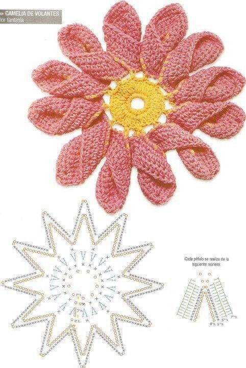 Tejiendo con Amigas: Flores crochet. ☀CQ #crochet #crafts #DIY ...