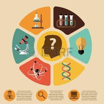 Chemie Biotechnologie Wissenschaft Flachinfografiken Layout-Design-Elemente f�r die Schulbildung Pr�sentation photo