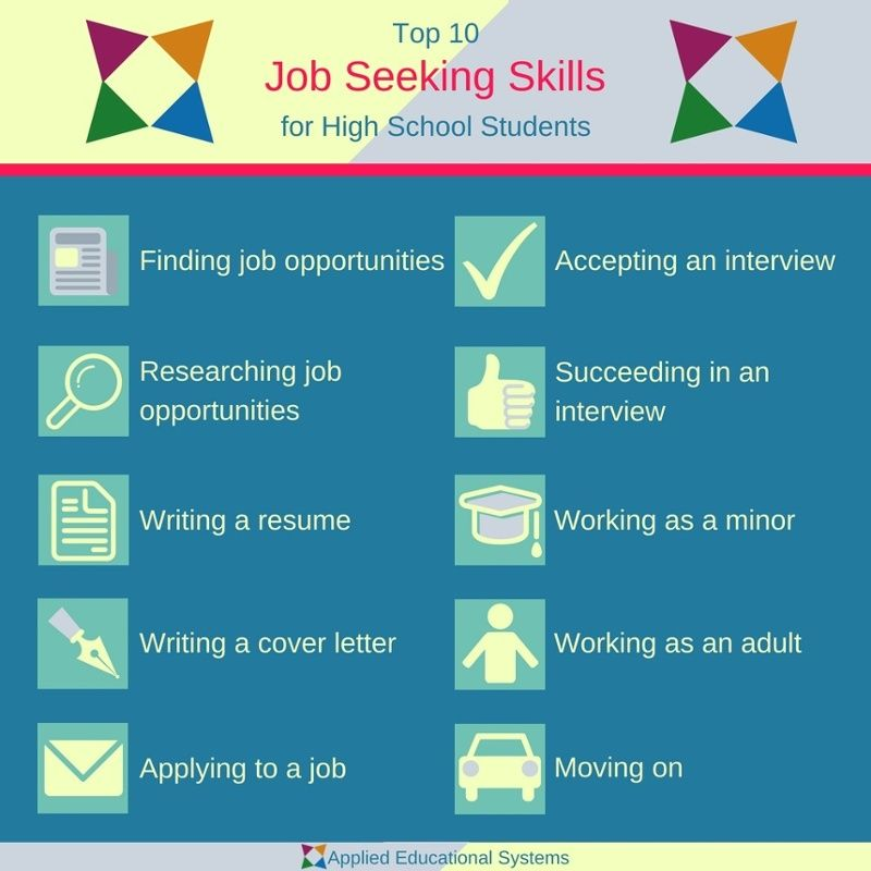 Job Seeking Skills Are Some Of The Most Important Concepts