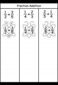 Fraction Addition Free Printable Worksheets Addition Of Fractions Fractions 2nd Grade Math Worksheets