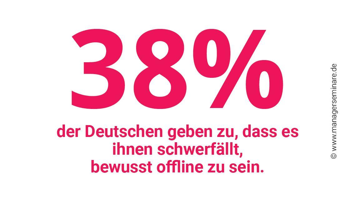Daddelnde Deutsche Online Whatsapp Facebook
