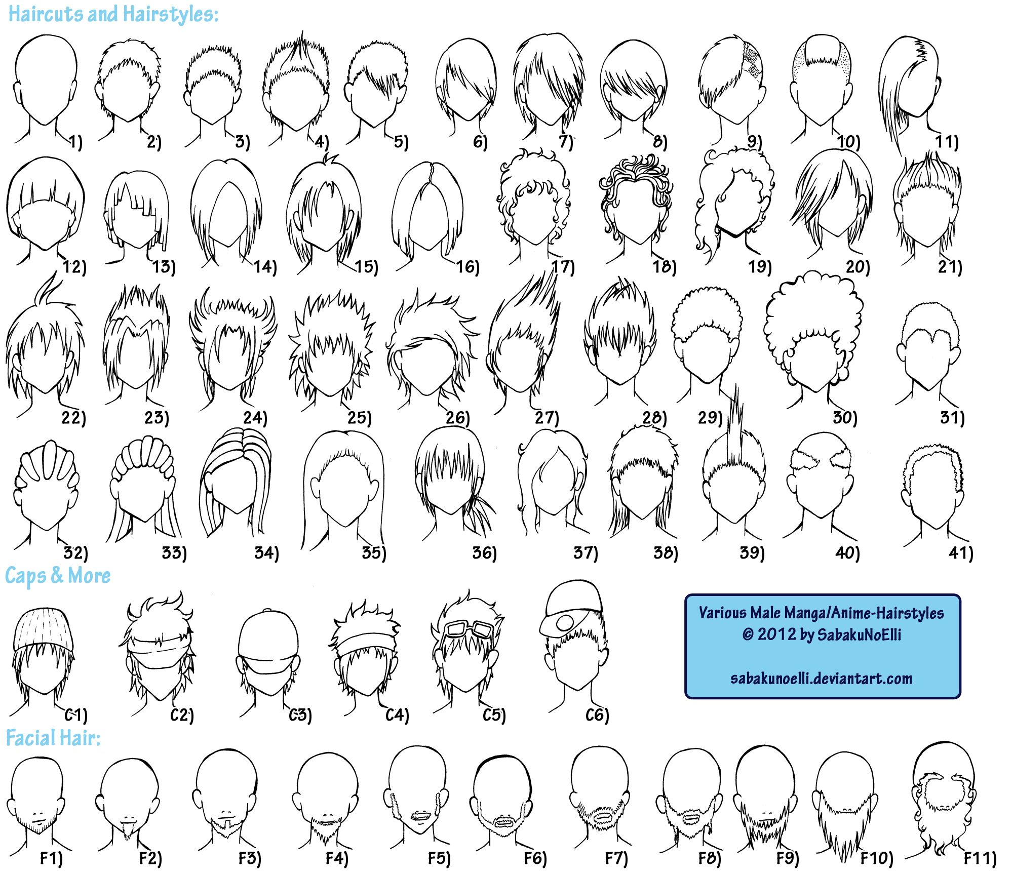 Various Male Anime+Manga Hairstyles by =SabakuNoElli on