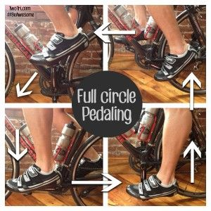 Triathlon Training Bike Tips: How to Pedal Full Circle and ...