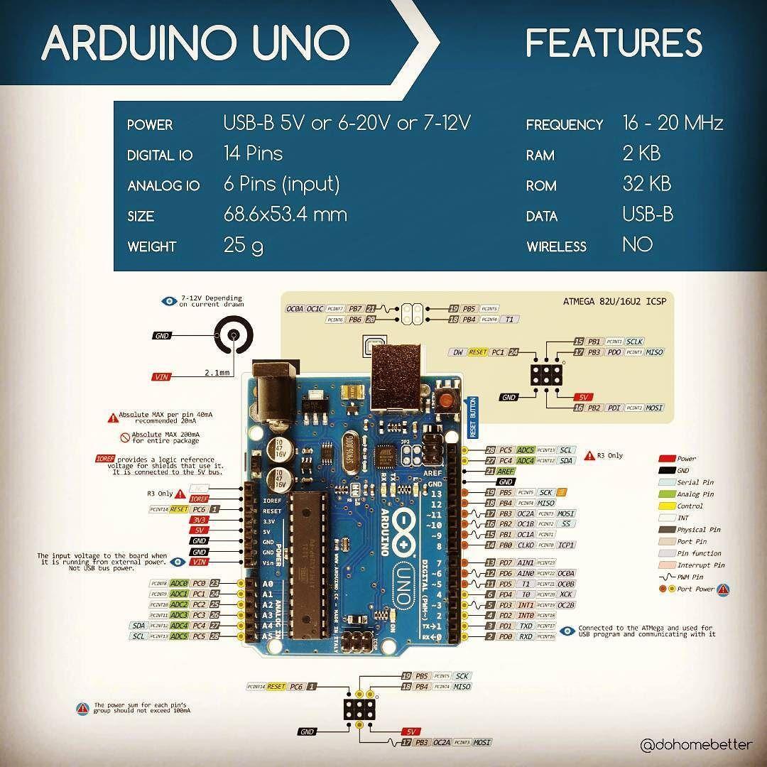 Arduino Uno Key Futures Price 38 Arduinouno Hacker Senai 13 Arduinokit Robotics