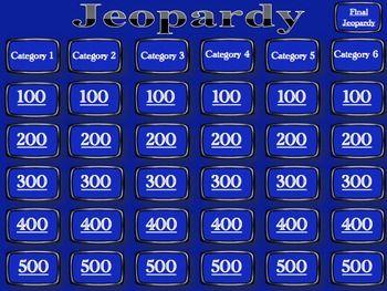 jeopardy template - blank | homeschool, Powerpoint templates