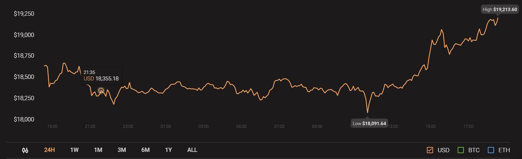 Polkadot Monero Dogecoin Price Analysis 24 November Cryptocurrency Altcoins Analysis Doge Dot Analysis Polka Dots Rsi