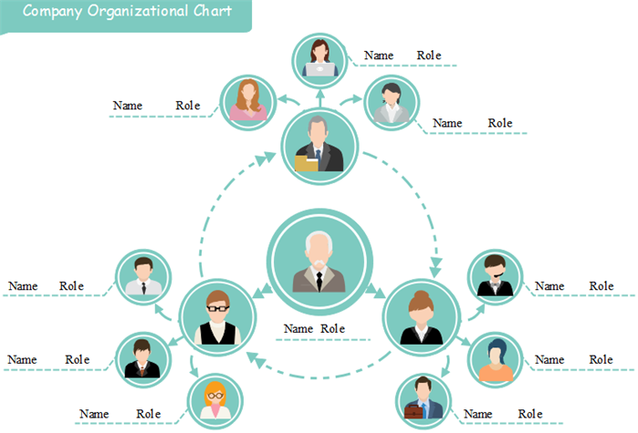 Free Org Chart Template In Flat Type Org Chart Organizational Chart Organizational Chart Design