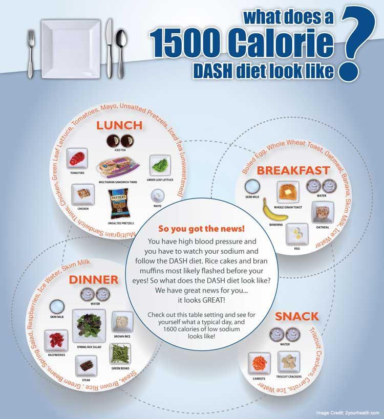 Ud2 diet plan image 3