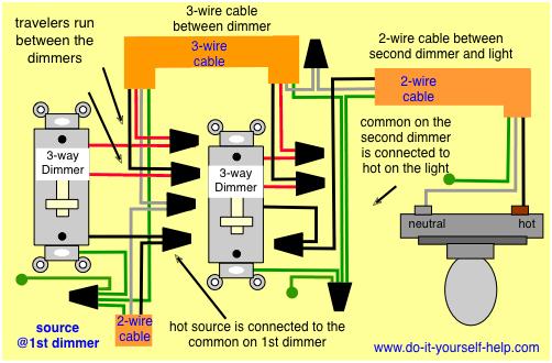 3 Way Dimmer Switch Wiring Diagram | 3 way switch wiring ...
