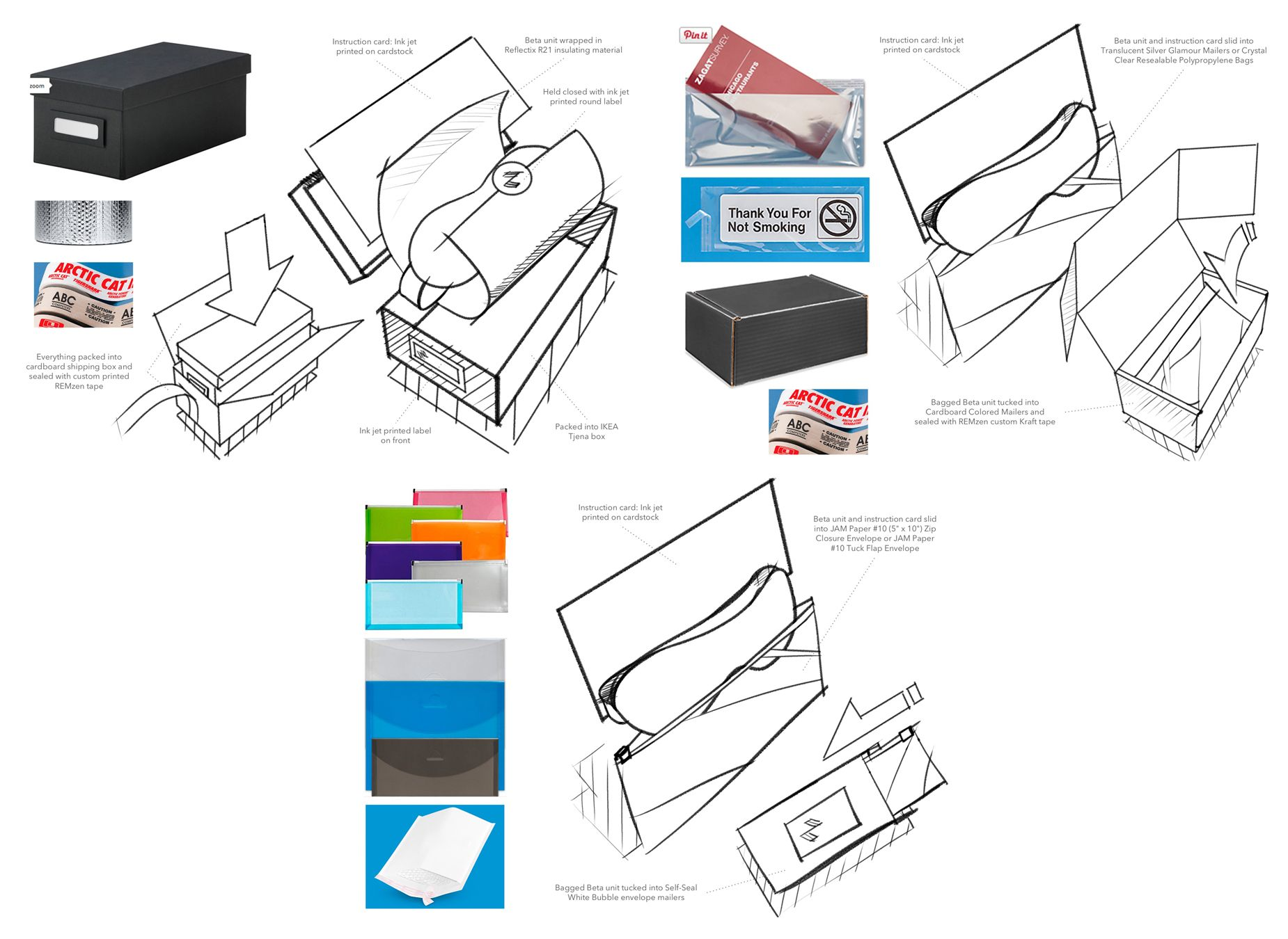 REMzen beta packaging concepts.  James Owen Design + REMzen  ‪#‎design‬ ‪#‎visual‬ ‪#‎packaging‬ ‪#‎designlife‬ ‪#‎graphics‬ ‪#‎graphicdesign‬ ‪#‎industrialdesign‬ ‪#‎sketching‬ ‪#‎sketches‬ ‪#‎designer‬ ‪#‎technique‬ ‪#‎designsketch‬ ‪#‎sketchoftheday‬ ‪#‎productdesign‬ ‪#‎productdevelopment‬ ‪#‎vision‬ ‪#‎concept‬ ‪#‎minimal‬ ‪#‎minimalism‬ ‪#‎artdirection‬