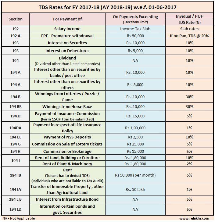 2017 income tax forms canada