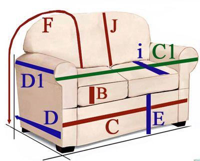 How To Measure Your Sofa For A Custom Made Slipcover Fundas