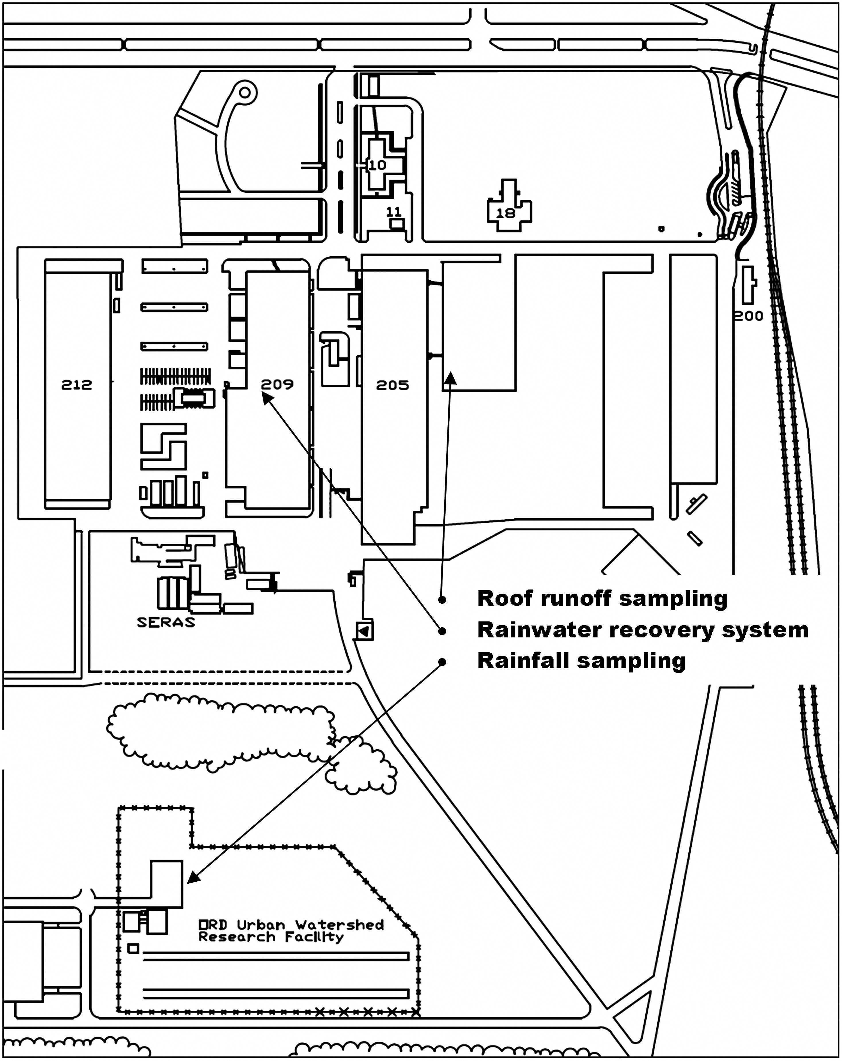 Rainwater Collection System Design With Images