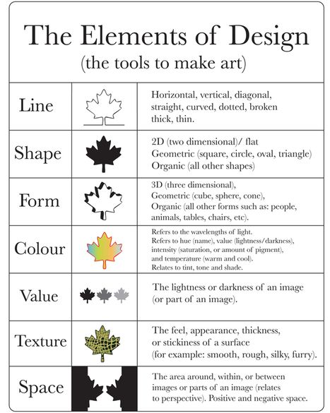 Elements Examples Using A Leaf Elements Of Art Scoop It