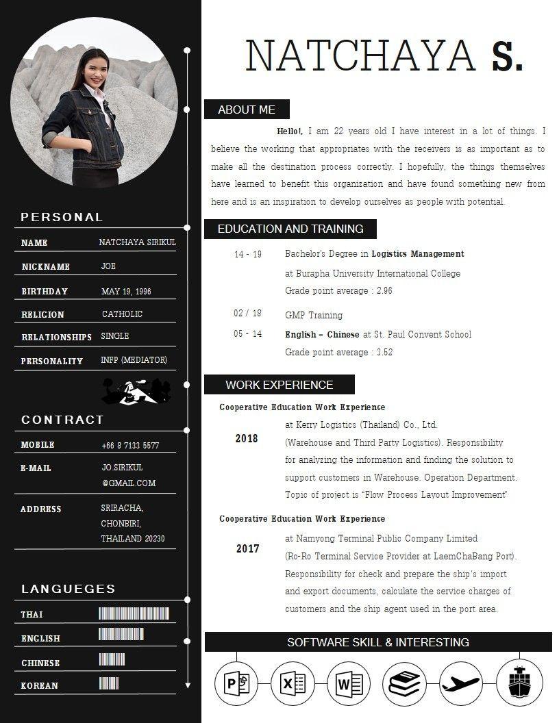 Resume Ideas For Interview เรซ เม พอร ตโฟล โอสถาป ตย
