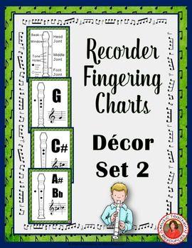 Music Class Decor: Recorder Fingering Posters: Set 2 | Music