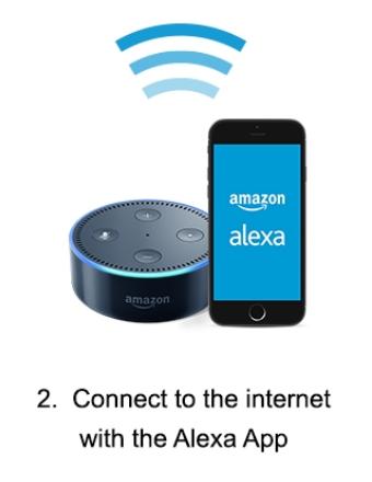 How To Connect Amazon Alexa Echo To Wifi Alexa App Alexa Setup Amazon Alexa