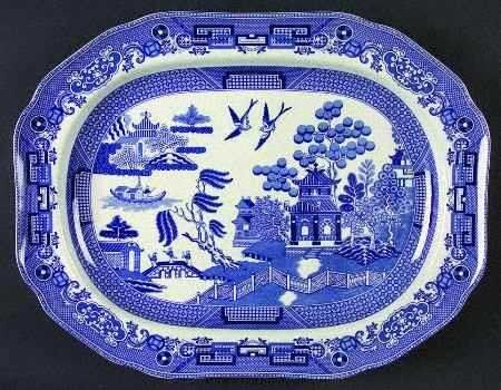 Josiah Spode S Design Characteristics Of Willow Pattern