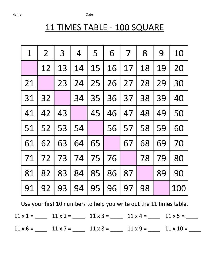 11 Times Table Worksheet Practice Times tables, 11 times