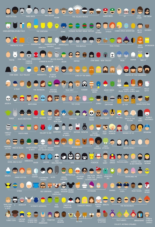 Name The Pop Culture Icons Geek Art Pop Culture Minimalist Poster