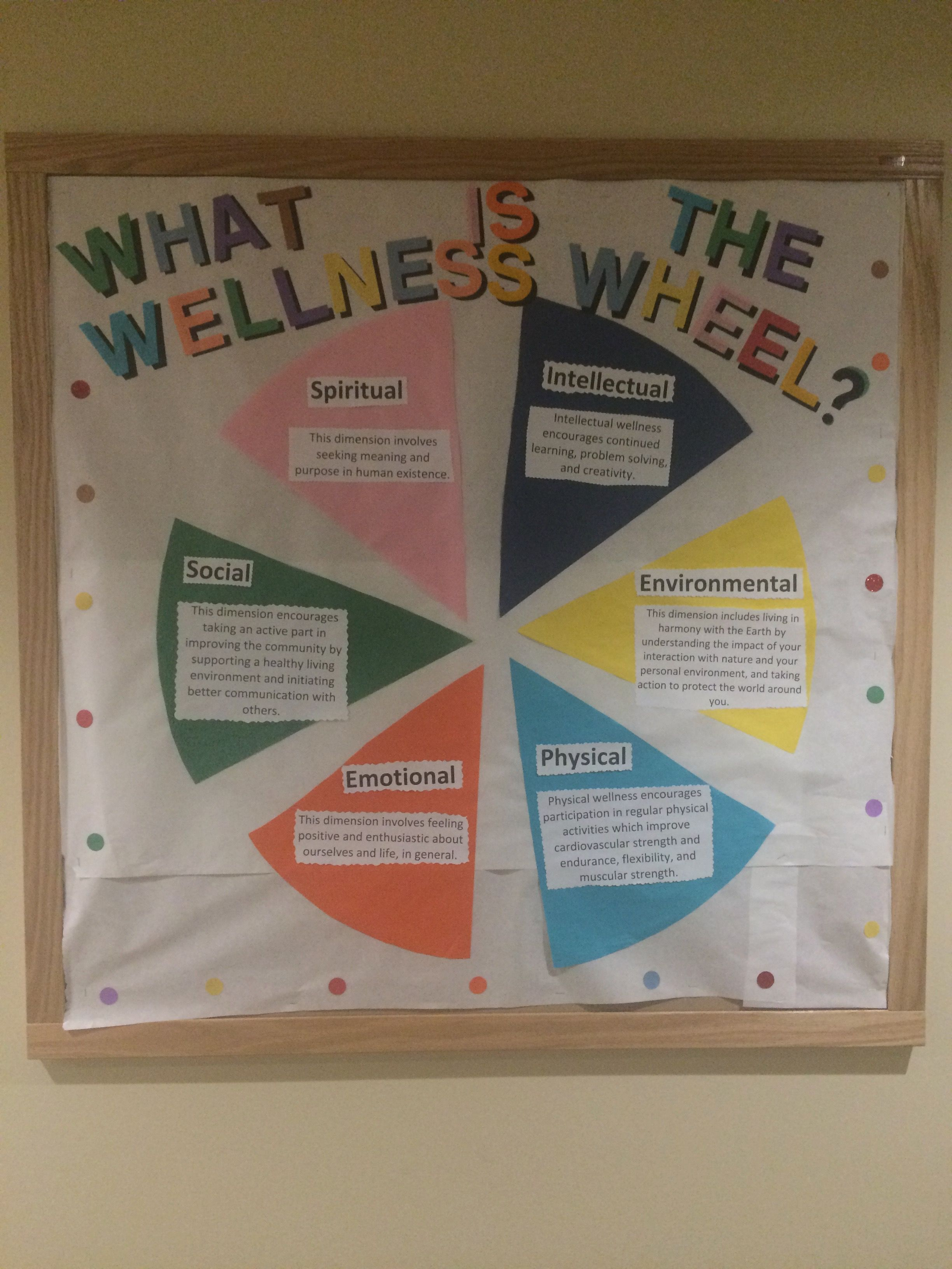 Health & Wellness wheel RA bulletin board University of Illinois at Urbana-Champaign Wassaja Hall #rabulletinboards