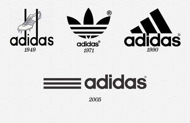 reemplazar primero Ahora  The adidas logo has not changed much over the years however the logo is  more symbolic than most people think. The logo that was cre… | Logotipo,  Logotipos, Evolução