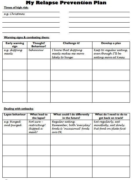 We Bite Back \u2014 Relapse Prevention Plan - Worksheet Group