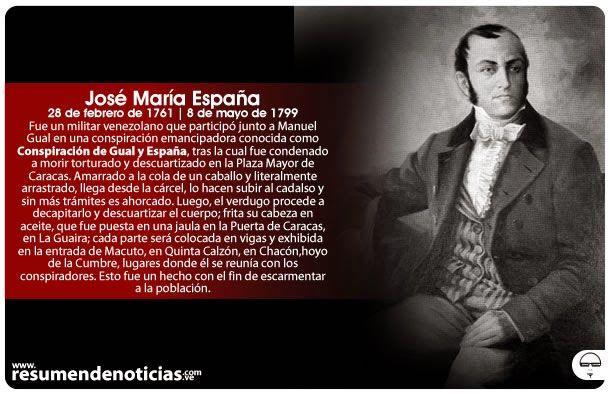 Resumen de Noticias: Fallecimiento | José María España