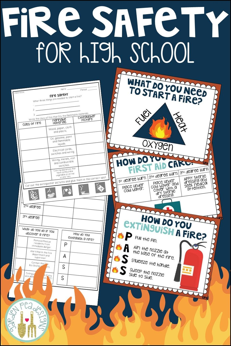 3 00 This Fire Safety Presentation And Follow Along Worksheet Includes The 5 Classes Of Fire Fire Safety Family And Consumer Science Fire Safety Worksheets