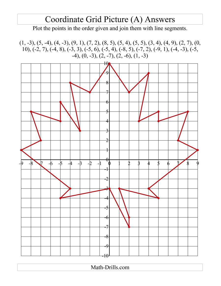 The Plotting Coordinate Points Art Red Maple Leaf A Math Worksheet From The Geometry Works Coordinate Graphing Coordinate Plane Worksheets Coordinate Grid