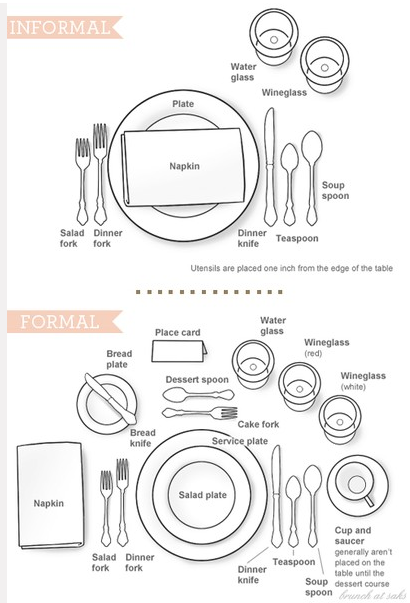 Table Setting Chart Formal Informal Dining Etiquette Table
