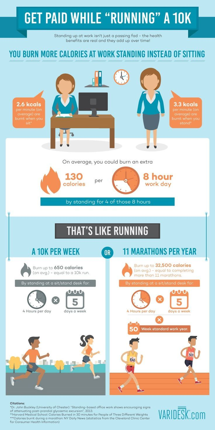 How To Get Fit By Standing Up Infographic Desk Workout Ways To