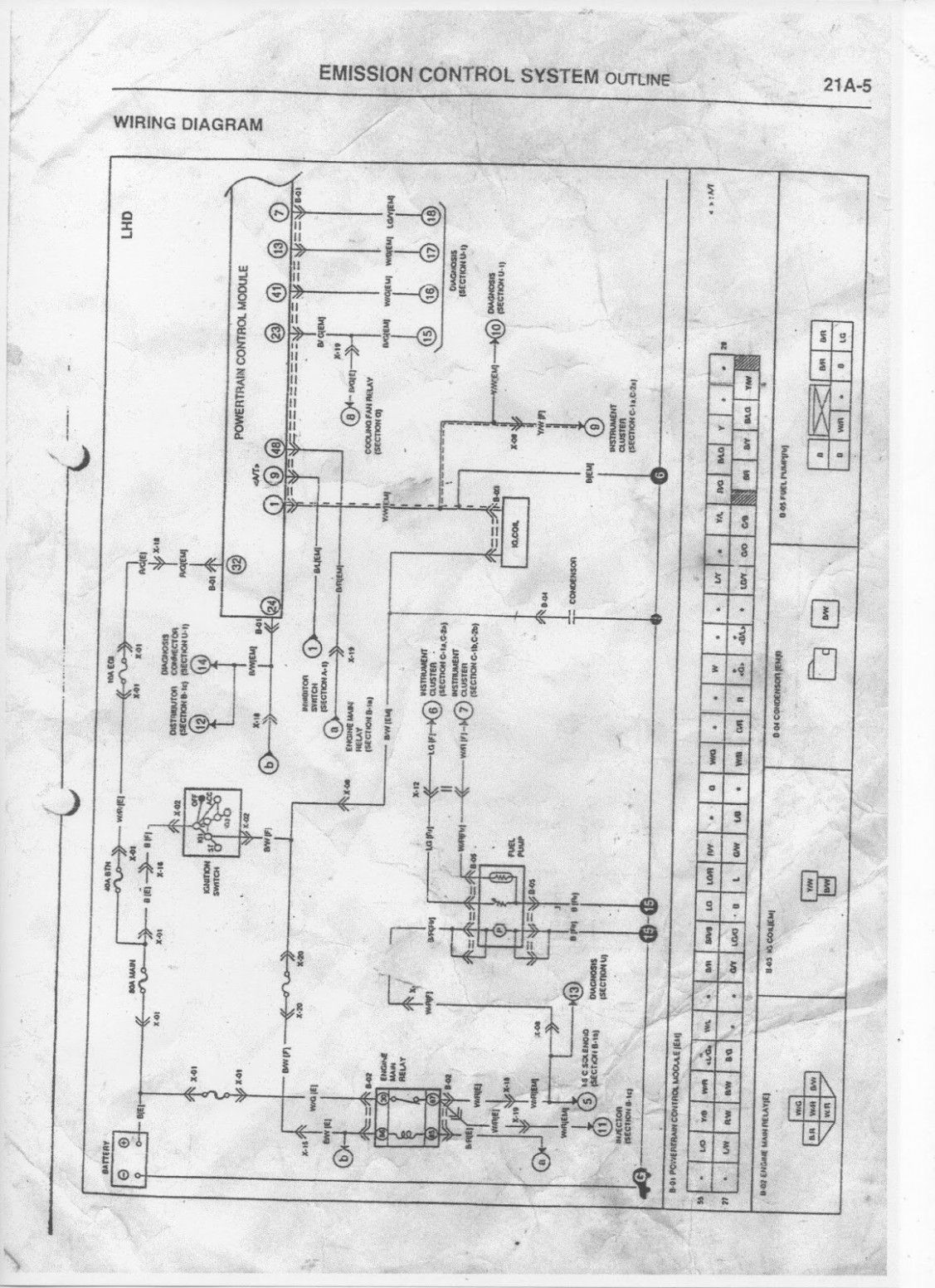 FA4DB Hijet Mini Truck Wiring Diagrams | Wiring Resources daihatsu hijet  engine diagram uk | MobilPinterest