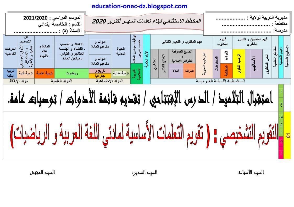 مدونة التعليم و التربية مخطط بناء التعلمات لشهر اكتوبر للسنة الخامسة ابتدا Education Periodic Table