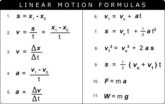 Equations of trajectory motion can be derived from the