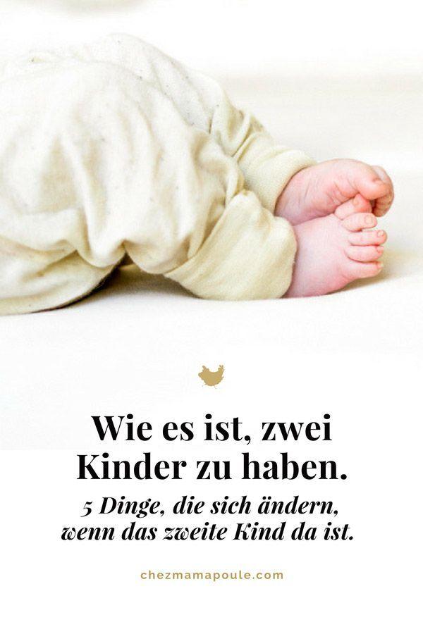 Pin auf Schwangerschaft / Geburt
