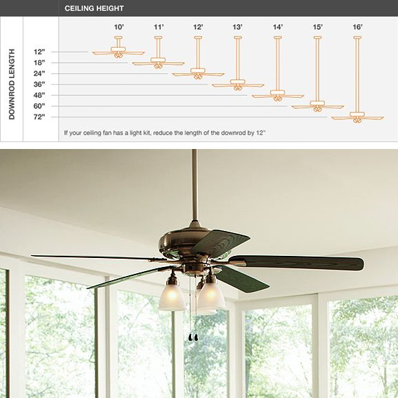 Here S How To Choose The Right Size Ceiling Fan For Your