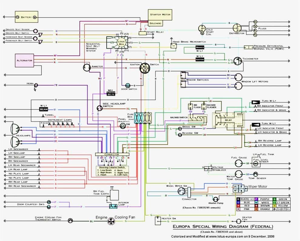 Renault Trafic Wiring Diagram Pdf Volovets Info With Images