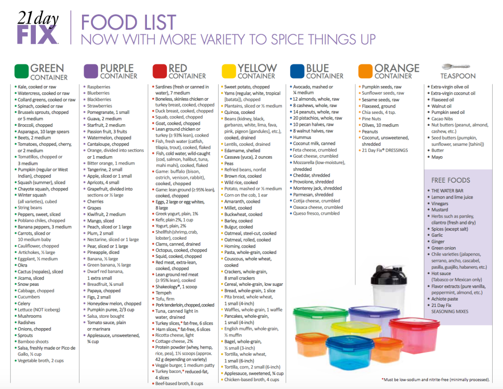 Updated 21 Day Fix Foods List Beach Ready Now 21 Day Fix Meal Plan 21 Day Fix Meals 21 Day Fix Diet
