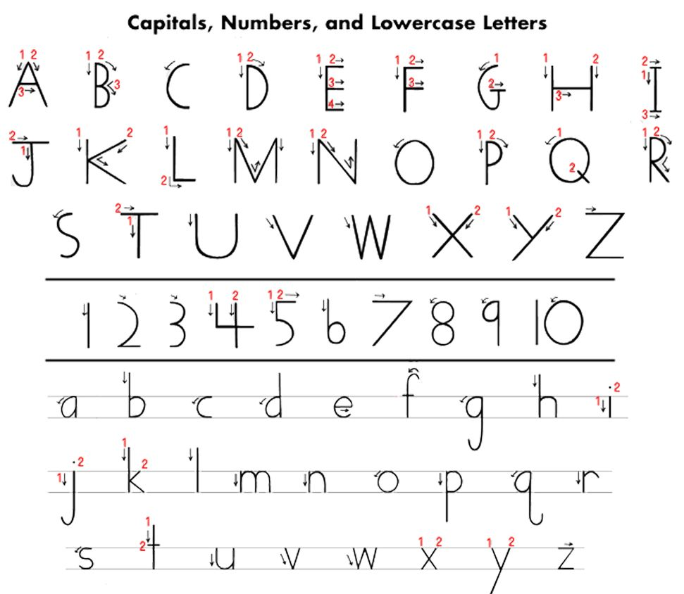 Handwriting Without Tears Printables | Here is a handy letter ...