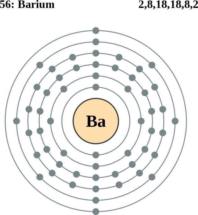 See The Electron Configuration Of Atoms Of The Elements Stuff I
