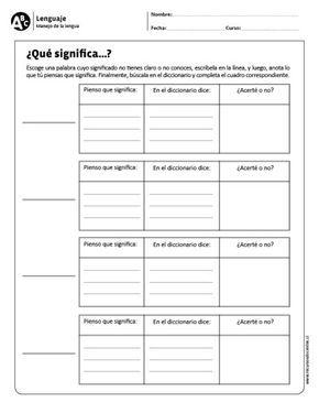 Qué significa...? | tareas español | Spanish classroom ...