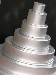 Cake Pan Size Conversions Cake Pan Sizes Cake Pans