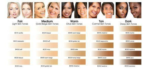 chart showing different women skin tone - beauty tip ideas - wedding plannng services by K'Mich Weddings in P:hiladelphia PA