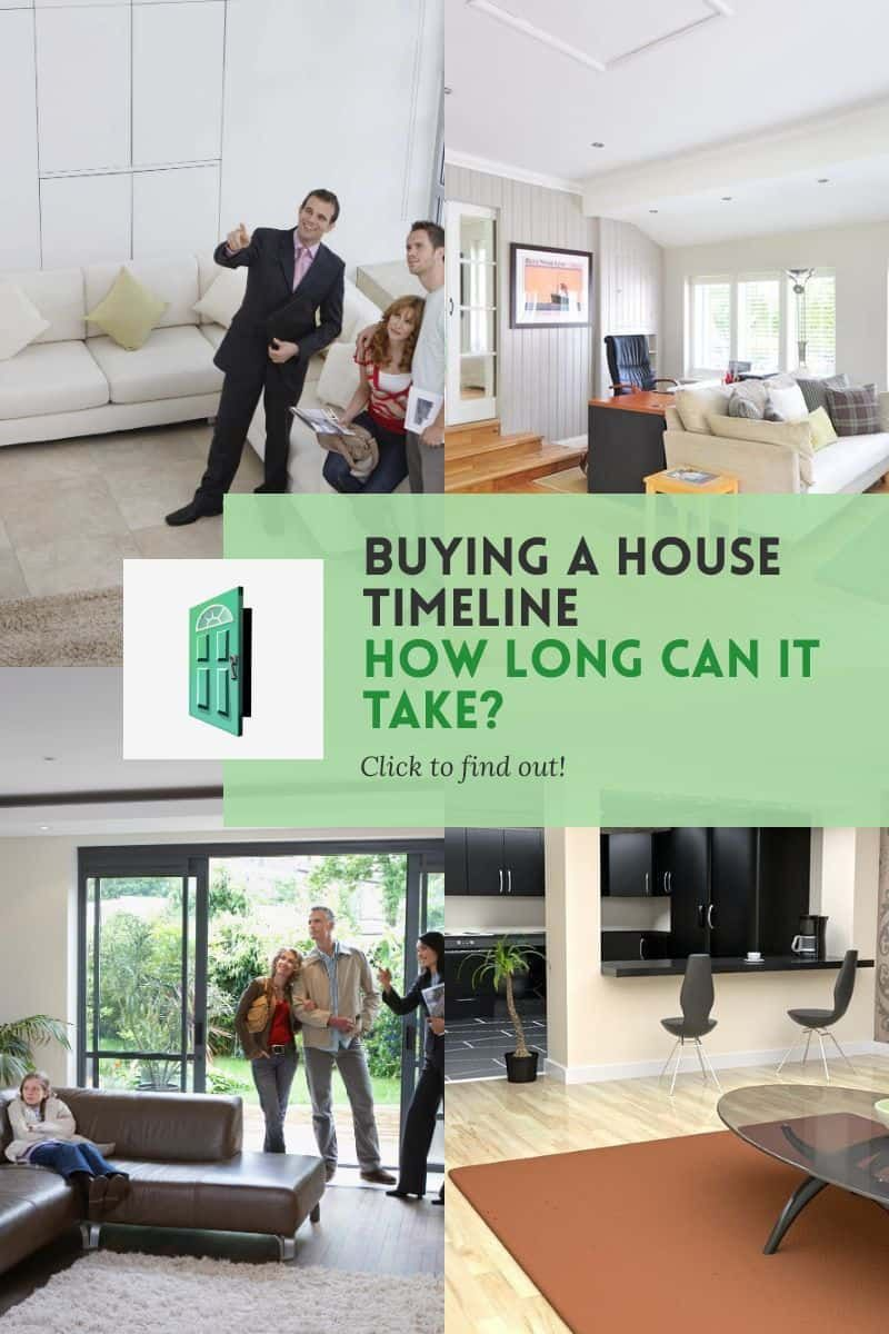 House buying time line how long does it take to save and