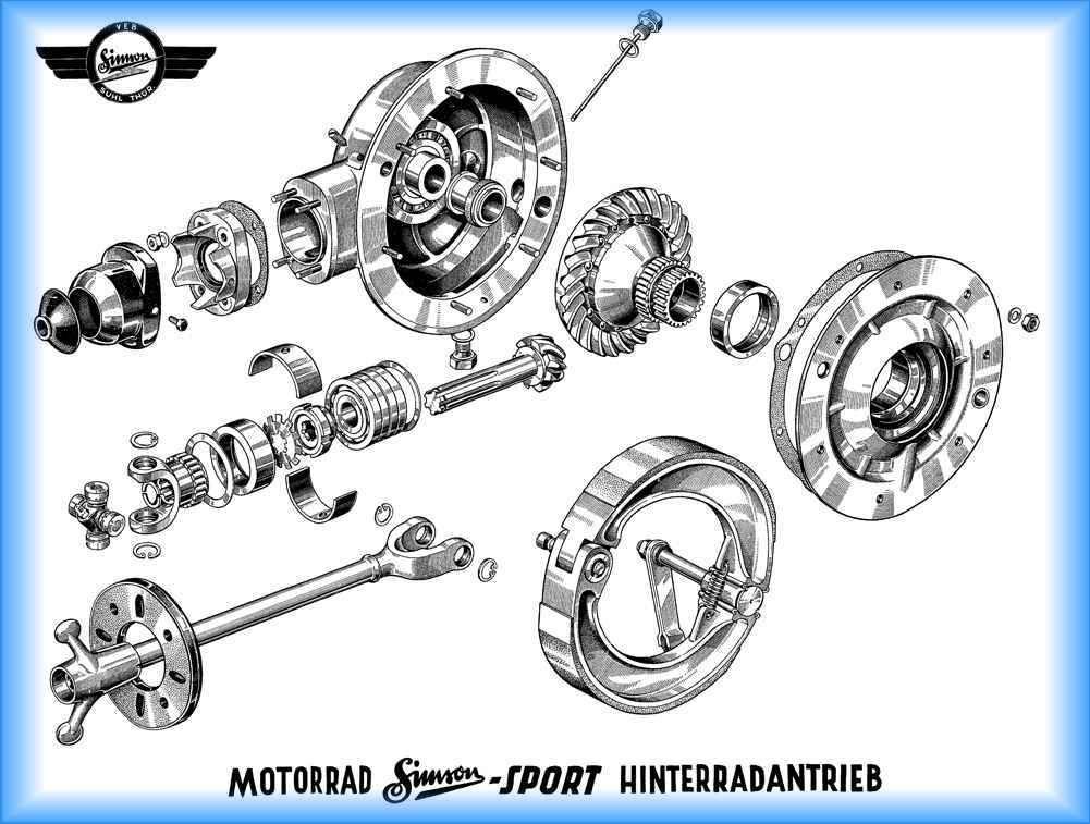 Explosionszeichnung von Motor, Getriebe, Kardan und Telegabel der ...